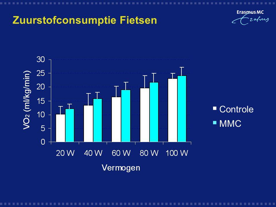 Zuurstofconsumptie Fietsen  Controle  MMC