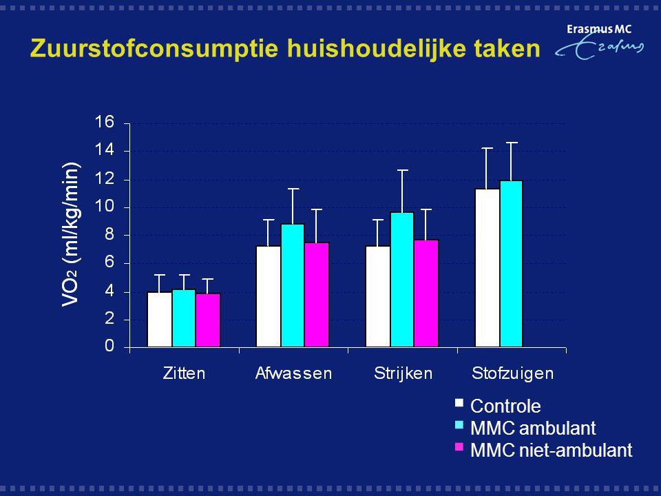 Zuurstofconsumptie huishoudelijke taken  Controle  MMC ambulant  MMC niet-ambulant