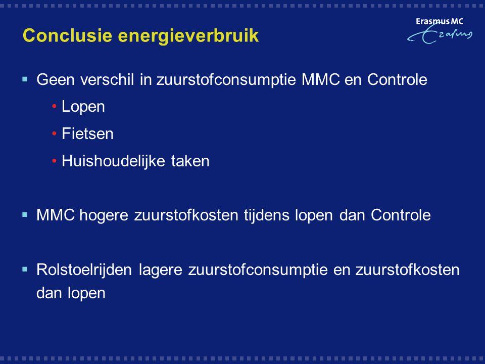 Conclusie energieverbruik  Geen verschil in zuurstofconsumptie MMC en Controle Lopen Fietsen Huishoudelijke taken  MMC hogere zuurstofkosten tijdens