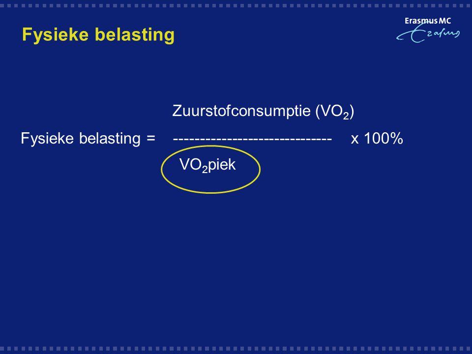 Fysieke belasting Zuurstofconsumptie (VO 2 ) Fysieke belasting = ------------------------------x 100% VO 2 piek