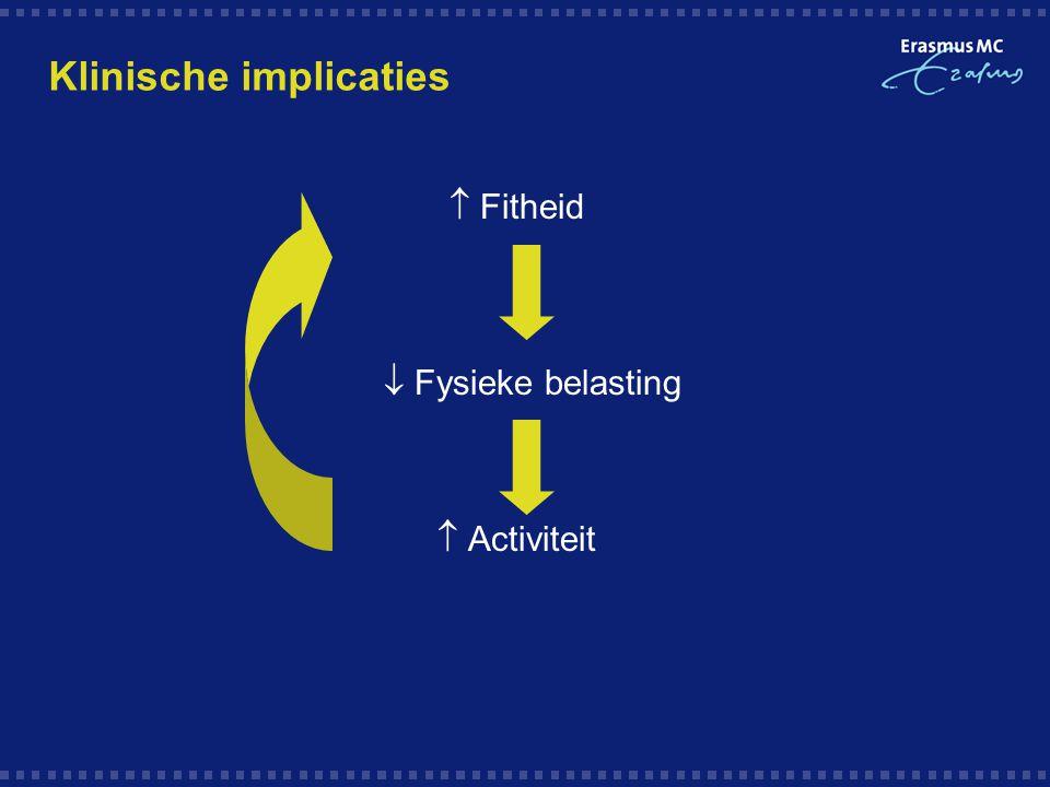 Klinische implicaties  Fitheid  Fysieke belasting  Activiteit