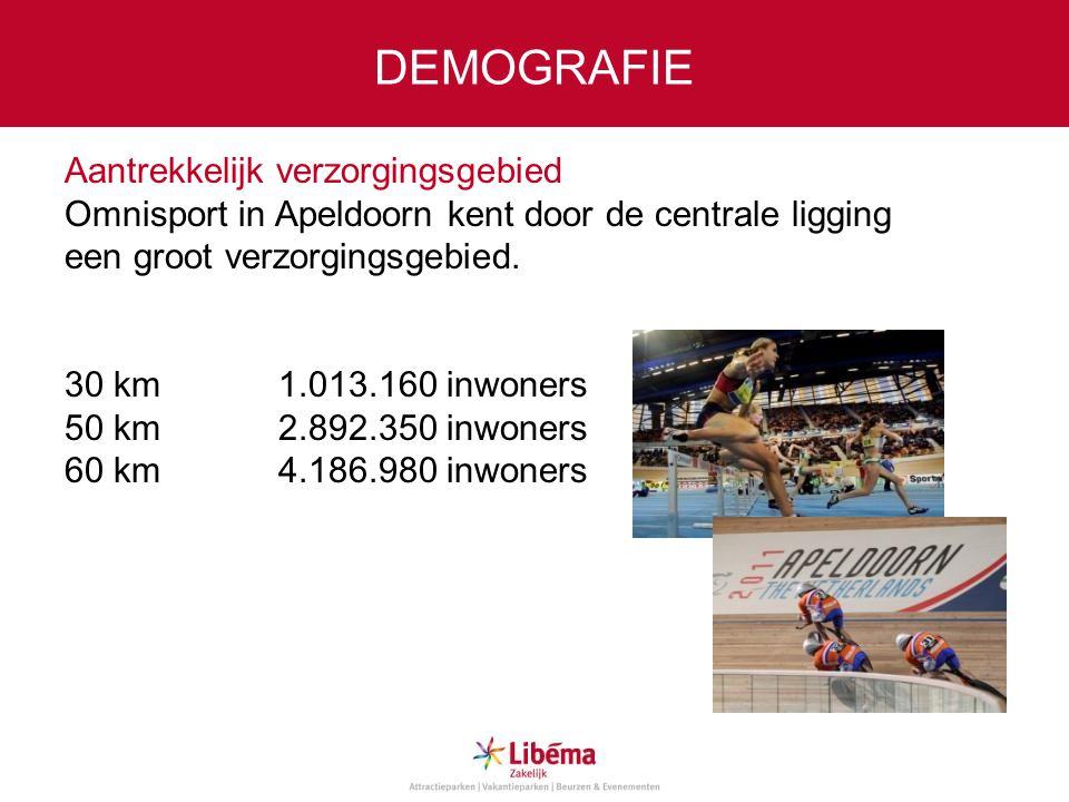 Aantrekkelijk verzorgingsgebied Omnisport in Apeldoorn kent door de centrale ligging een groot verzorgingsgebied.