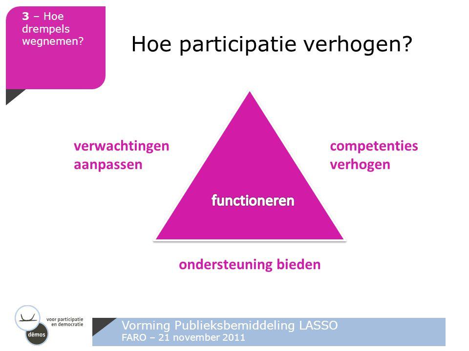 Vorming Publieksbemiddeling LASSO FARO – 21 november 2011 3 – Hoe drempels wegnemen? Hoe participatie verhogen? competenties verhogen ondersteuning bi