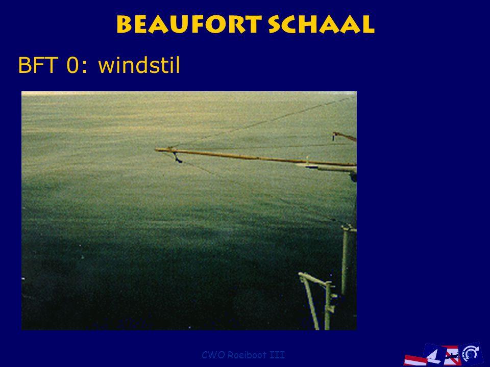 CWO Roeiboot III135 Beaufort Schaal BFT 0: windstil