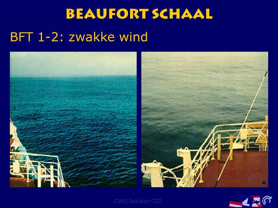 CWO Roeiboot III136 Beaufort Schaal BFT 1-2: zwakke wind