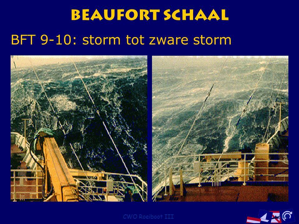 CWO Roeiboot III140 Beaufort Schaal BFT 9-10: storm tot zware storm