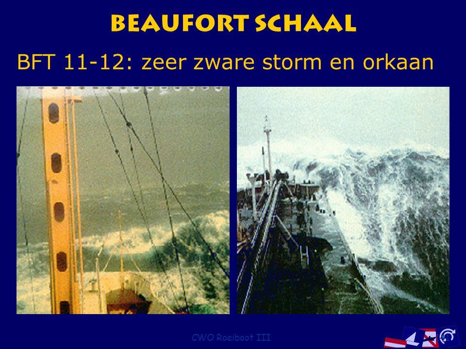 CWO Roeiboot III141 Beaufort Schaal BFT 11-12: zeer zware storm en orkaan