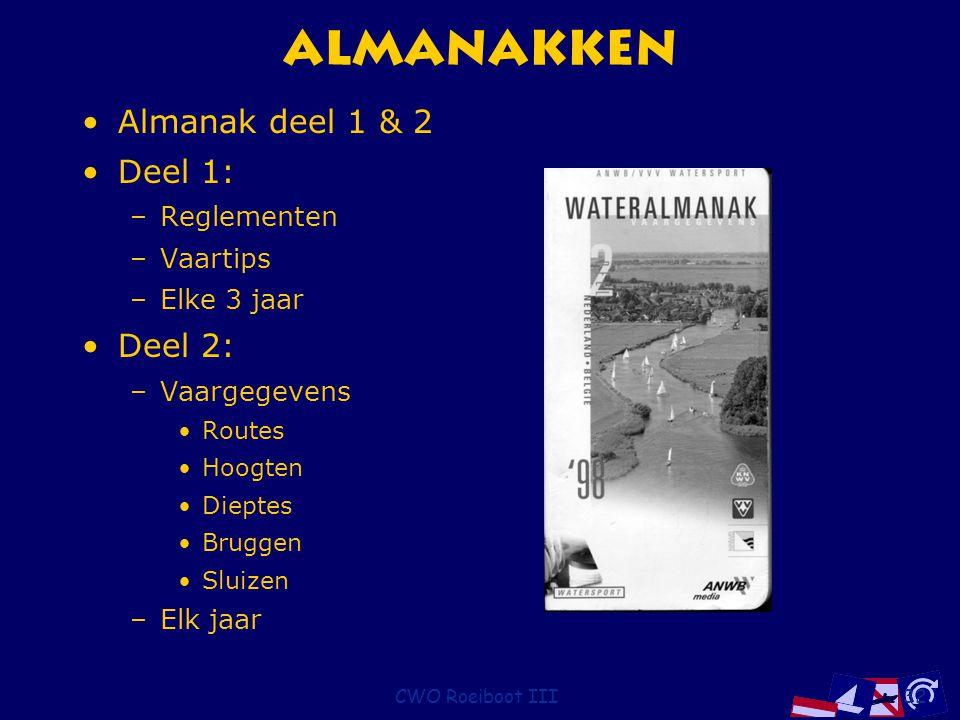 CWO Roeiboot III32 Almanakken Almanak deel 1 & 2 Deel 1: –Reglementen –Vaartips –Elke 3 jaar Deel 2: –Vaargegevens Routes Hoogten Dieptes Bruggen Slui