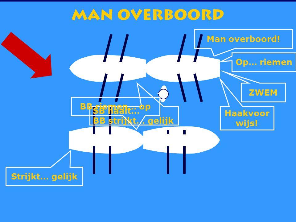 CWO Roeiboot III55 Man overboord Man overboord! ZWEM Haakvoor wijs! SB haalt… BB strijkt… gelijk Strijkt… gelijk Op… riemen BB riemen… op