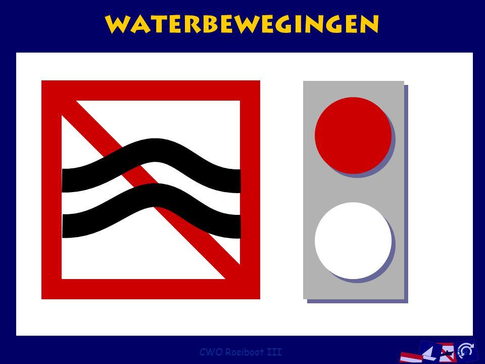 CWO Roeiboot III69 Waterbewegingen