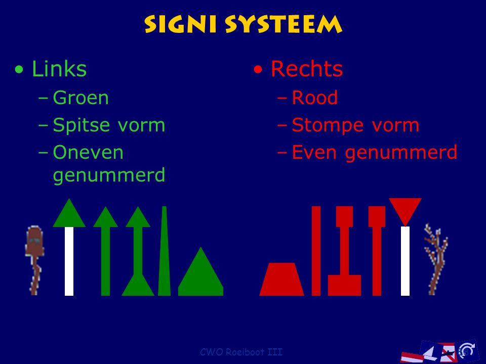 CWO Roeiboot III88 SIGNI systeem Rechts –Rood –Stompe vorm –Even genummerd Links –Groen –Spitse vorm –Oneven genummerd