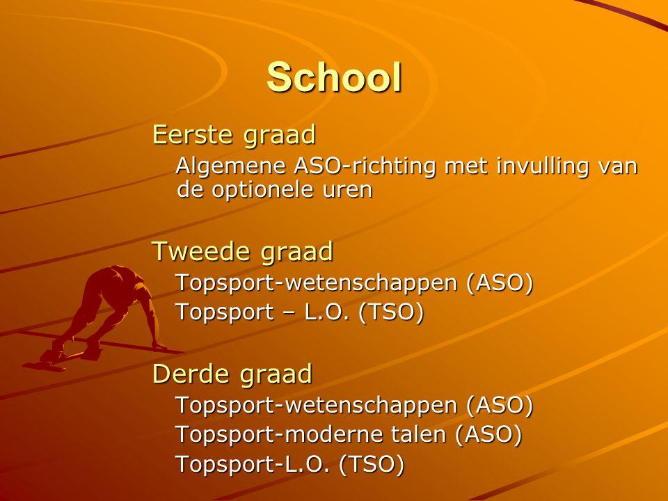 Afzonderlijke topsportklassen  klein aantal lln.