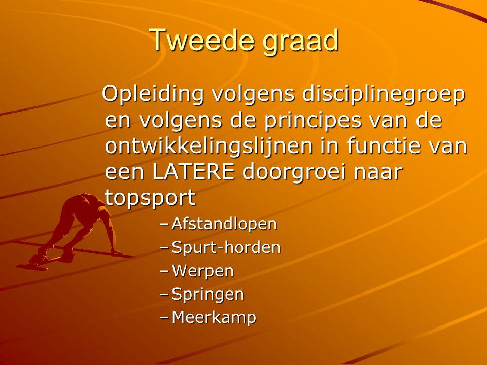 Derde graad Start van de specifieke topsportbegeleiding Specialisatie: spurt-horden-ver-hinkstap- hoog-polsstok-kogel-discus- meerkamp-halve fond-fond- steeple