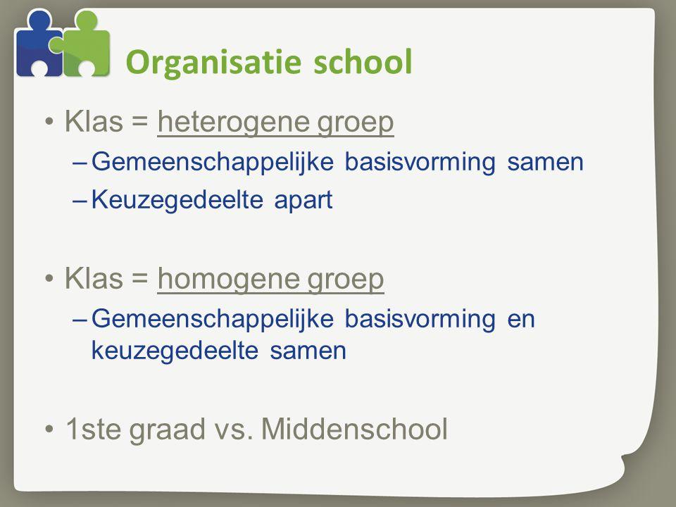Organisatie school Klas = heterogene groep –Gemeenschappelijke basisvorming samen –Keuzegedeelte apart Klas = homogene groep –Gemeenschappelijke basisvorming en keuzegedeelte samen 1ste graad vs.
