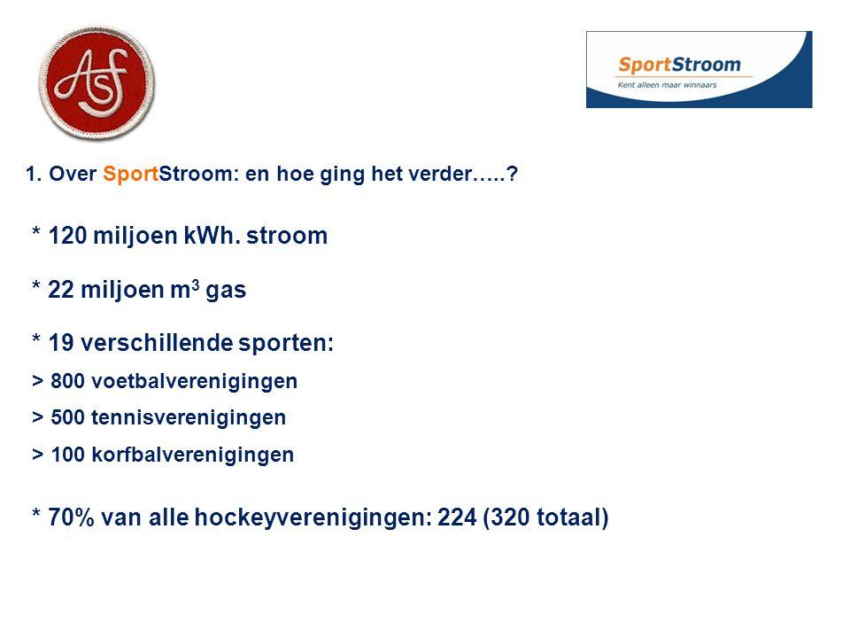 1. Over SportStroom: en hoe ging het verder…... * 120 miljoen kWh.