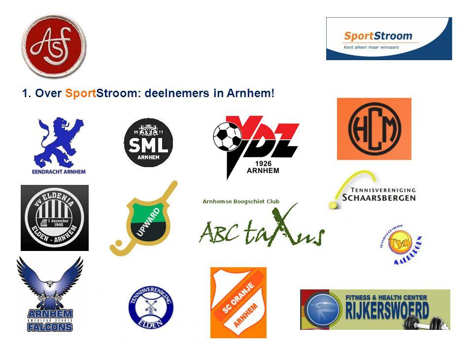 1. Over SportStroom: deelnemers in Arnhem!