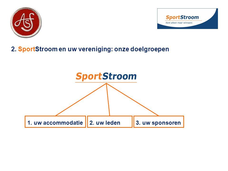 Over SportStroom – onze kernactiviteiten: