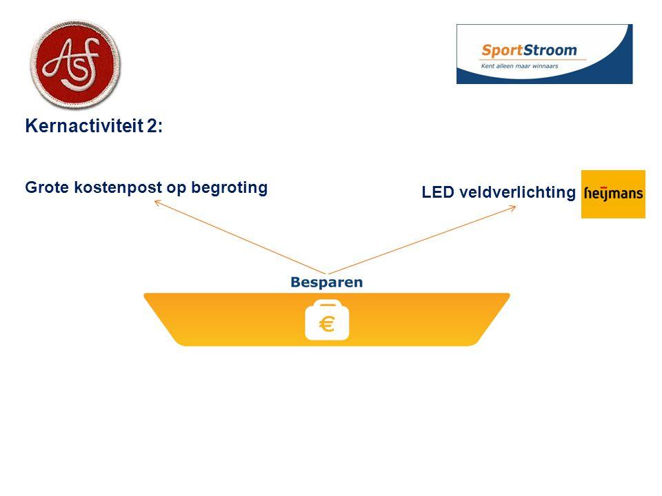 Kernactiviteit 2: LED veldverlichting Grote kostenpost op begroting