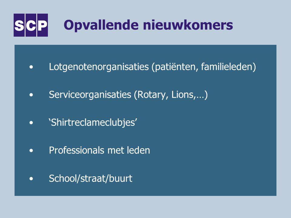Opvallende nieuwkomers Lotgenotenorganisaties (patiënten, familieleden) Serviceorganisaties (Rotary, Lions,…) 'Shirtreclameclubjes' Professionals met leden School/straat/buurt