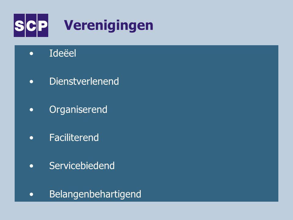 Verenigingen Ideëel Dienstverlenend Organiserend Faciliterend Servicebiedend Belangenbehartigend