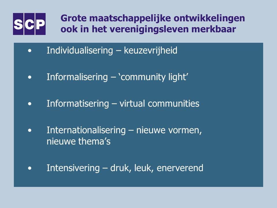 Grote maatschappelijke ontwikkelingen ook in het verenigingsleven merkbaar Individualisering – keuzevrijheid Informalisering – 'community light' Informatisering – virtual communities Internationalisering – nieuwe vormen, nieuwe thema's Intensivering – druk, leuk, enerverend