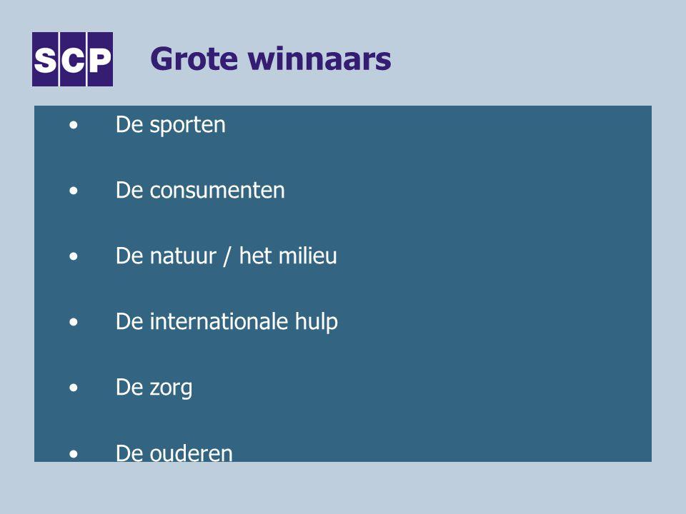 Grote winnaars De sporten De consumenten De natuur / het milieu De internationale hulp De zorg De ouderen