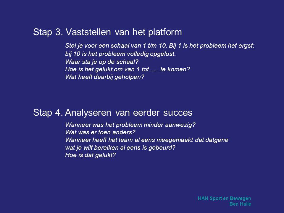 HAN Sport en Bewegen Ben Halle Stap 3. Vaststellen van het platform Stap 4. Analyseren van eerder succes Wanneer was het probleem minder aanwezig? Wat
