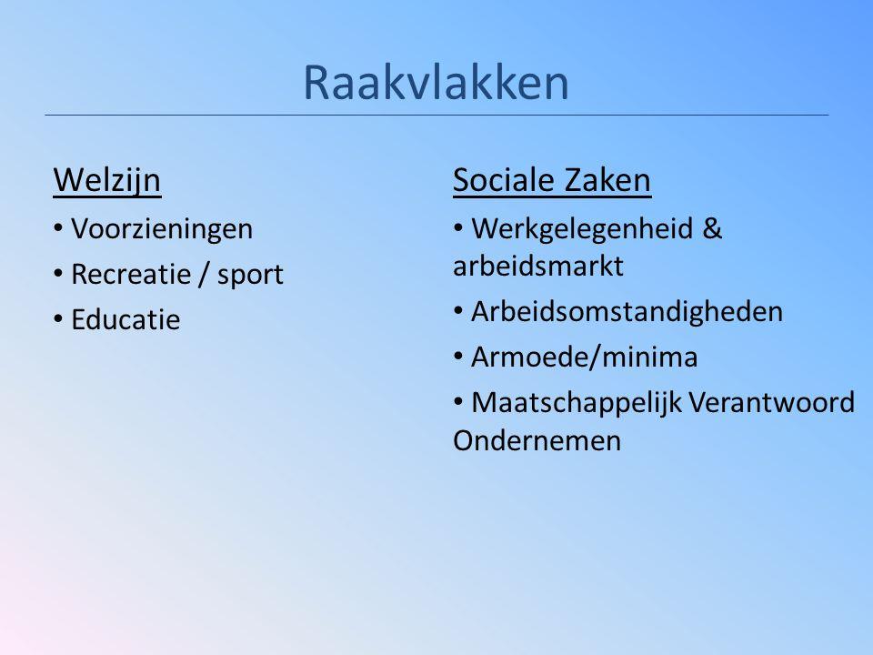 Raakvlakken Welzijn Voorzieningen Recreatie / sport Educatie Sociale Zaken Werkgelegenheid & arbeidsmarkt Arbeidsomstandigheden Armoede/minima Maatsch