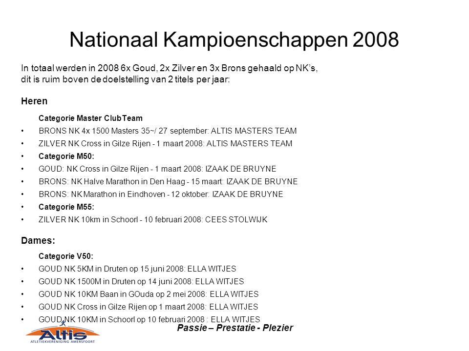 Passie – Prestatie - Plezier Nationaal Kampioenschappen 2008 In totaal werden in 2008 6x Goud, 2x Zilver en 3x Brons gehaald op NK's, dit is ruim boven de doelstelling van 2 titels per jaar: Heren Categorie Master ClubTeam BRONS NK 4x 1500 Masters 35~/ 27 september: ALTIS MASTERS TEAM ZILVER NK Cross in Gilze Rijen - 1 maart 2008: ALTIS MASTERS TEAM Categorie M50: GOUD: NK Cross in Gilze Rijen - 1 maart 2008: IZAAK DE BRUYNE BRONS: NK Halve Marathon in Den Haag - 15 maart: IZAAK DE BRUYNE BRONS: NK Marathon in Eindhoven - 12 oktober: IZAAK DE BRUYNE Categorie M55: ZILVER NK 10km in Schoorl - 10 februari 2008: CEES STOLWIJK Dames: Categorie V50: GOUD NK 5KM in Druten op 15 juni 2008: ELLA WITJES GOUD NK 1500M in Druten op 14 juni 2008: ELLA WITJES GOUD NK 10KM Baan in GOuda op 2 mei 2008: ELLA WITJES GOUD NK Cross in Gilze Rijen op 1 maart 2008: ELLA WITJES GOUD NK 10KM in Schoorl op 10 februari 2008 : ELLA WITJES
