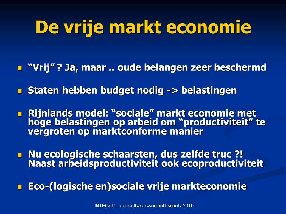 INTEGeR... consult - eco-sociaal fiscaal - 2010 De vrije markt economie Vrij .