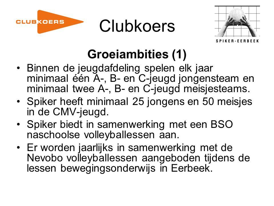 Clubkoers Groeiambities (2) Spiker heeft een recreantencompetitie van 10 heren- en 10 damesteams.