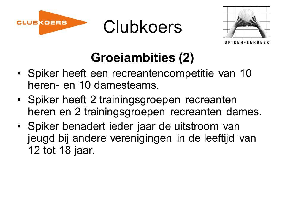 Clubkoers Groeiambities (2) Spiker heeft een recreantencompetitie van 10 heren- en 10 damesteams. Spiker heeft 2 trainingsgroepen recreanten heren en