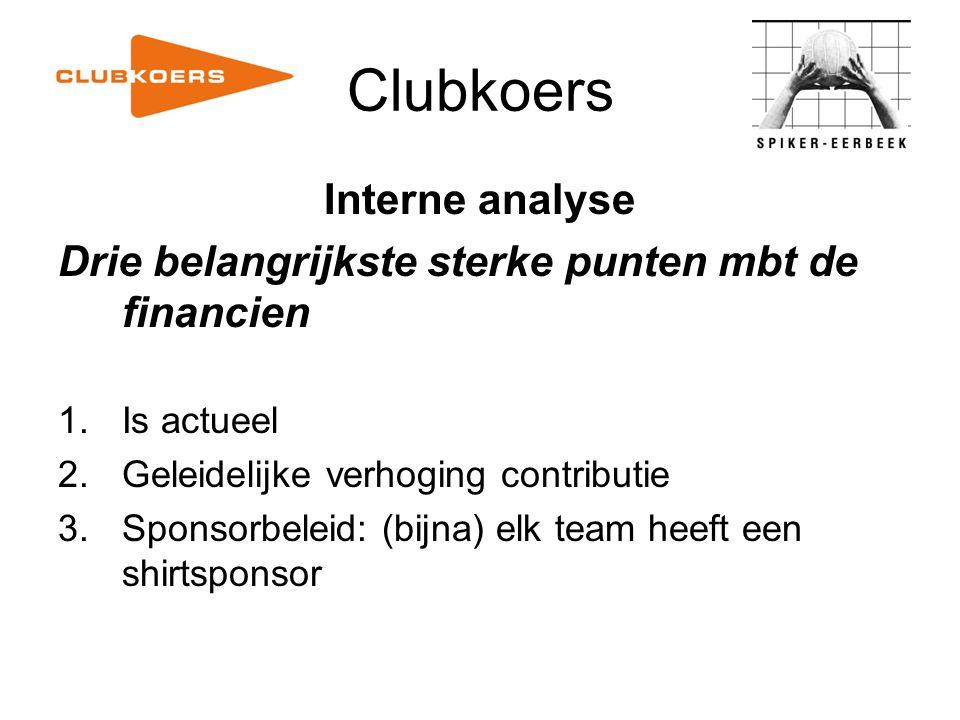 Clubkoers Interne analyse Drie belangrijkste sterke punten mbt de financien 1.Is actueel 2.Geleidelijke verhoging contributie 3.Sponsorbeleid: (bijna)