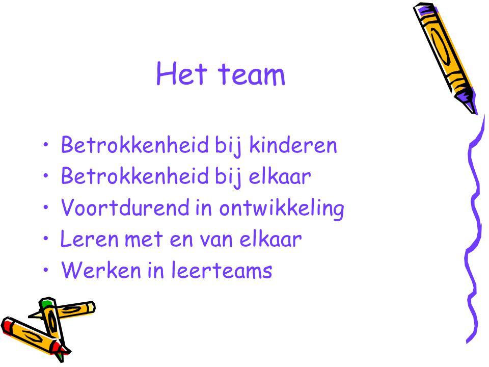 Het team Betrokkenheid bij kinderen Betrokkenheid bij elkaar Voortdurend in ontwikkeling Leren met en van elkaar Werken in leerteams