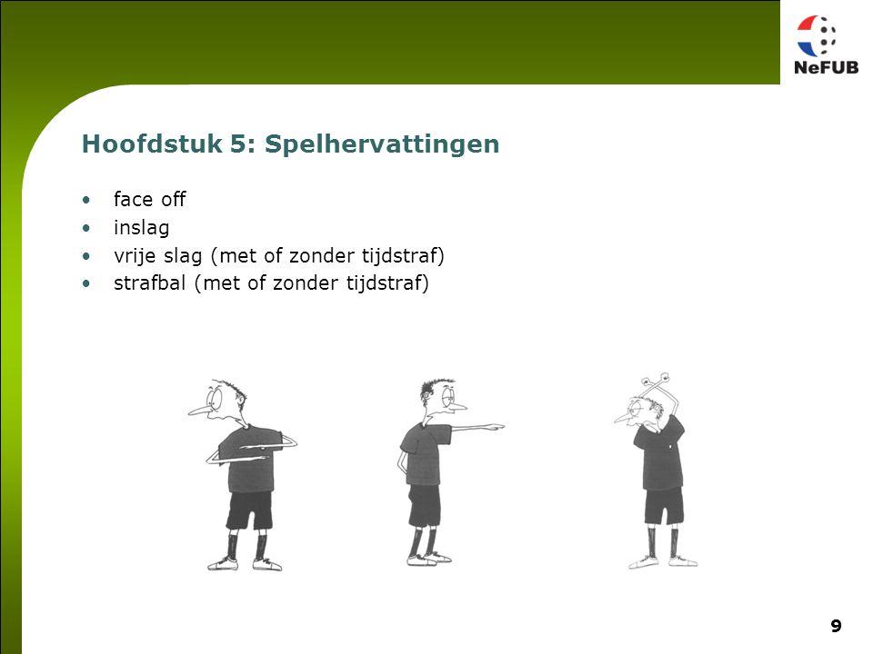 9 Hoofdstuk 5: Spelhervattingen face off inslag vrije slag (met of zonder tijdstraf) strafbal (met of zonder tijdstraf)
