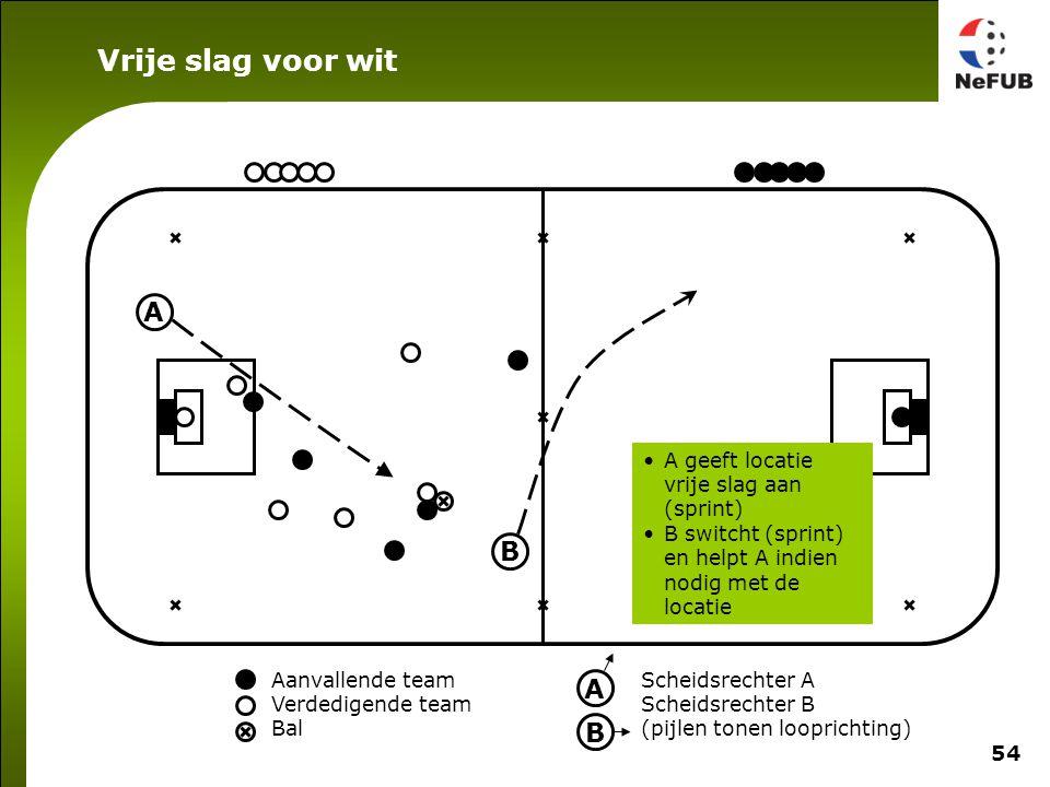 54 Aanvallende team Verdedigende team Bal Scheidsrechter A Scheidsrechter B (pijlen tonen looprichting) A B A B A geeft locatie vrije slag aan (sprint