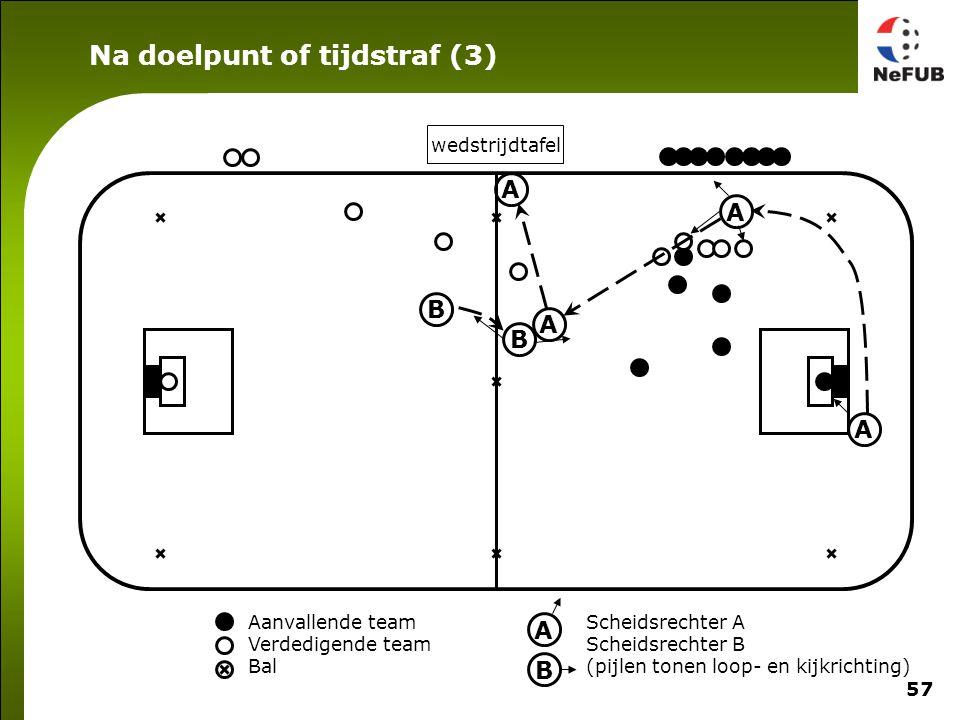 57 A B wedstrijdtafel B A A Na doelpunt of tijdstraf (3) A Aanvallende team Verdedigende team Bal Scheidsrechter A Scheidsrechter B (pijlen tonen loop