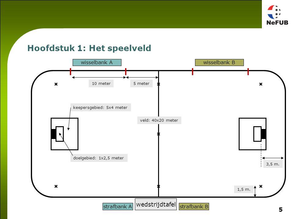 5 Hoofdstuk 1: Het speelveld wedstrijdtafel strafbank Bstrafbank A wisselbank A keepersgebied: 5x4 meter 5 meter10 meter doelgebied: 1x2,5 meter veld: