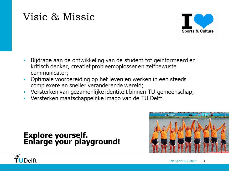 3 unit Sport & Cultuur Bijdrage aan de ontwikkeling van de student tot geïnformeerd en kritisch denker, creatief probleemoplosser en zelfbewuste communicator; Optimale voorbereiding op het leven en werken in een steeds complexere en sneller veranderende wereld; Versterken van gezamenlijke identiteit binnen TU-gemeenschap; Versterken maatschappelijke imago van de TU Delft.