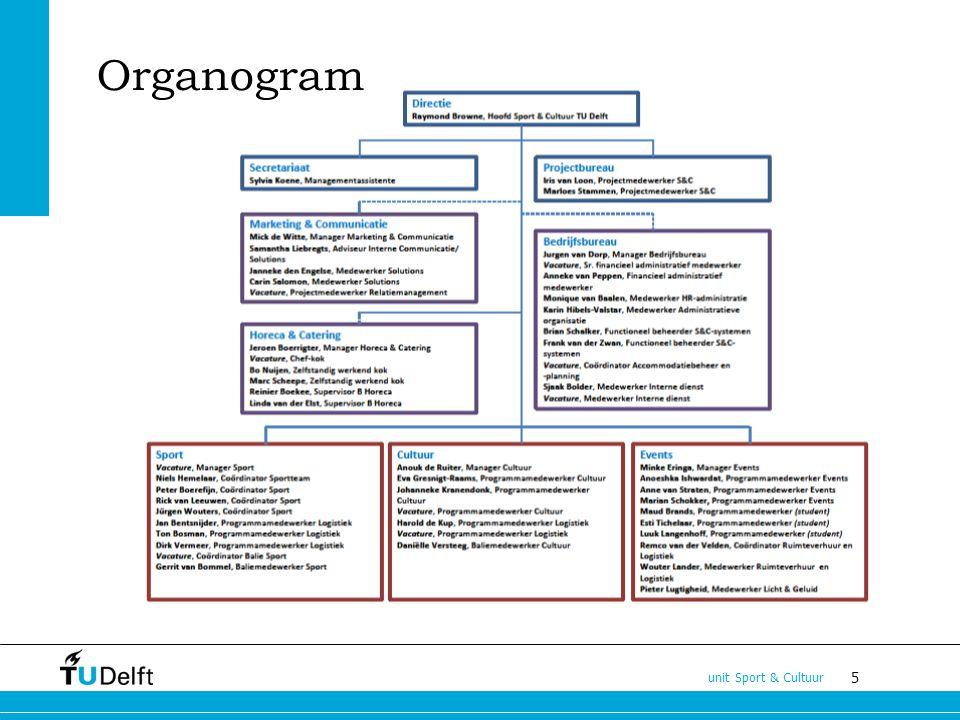 5 unit Sport & Cultuur Organogram