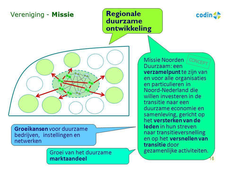 Vereniging - Missie Missie Noorden Duurzaam: een verzamelpunt te zijn van en voor alle organisaties en particulieren in Noord-Nederland die willen inv