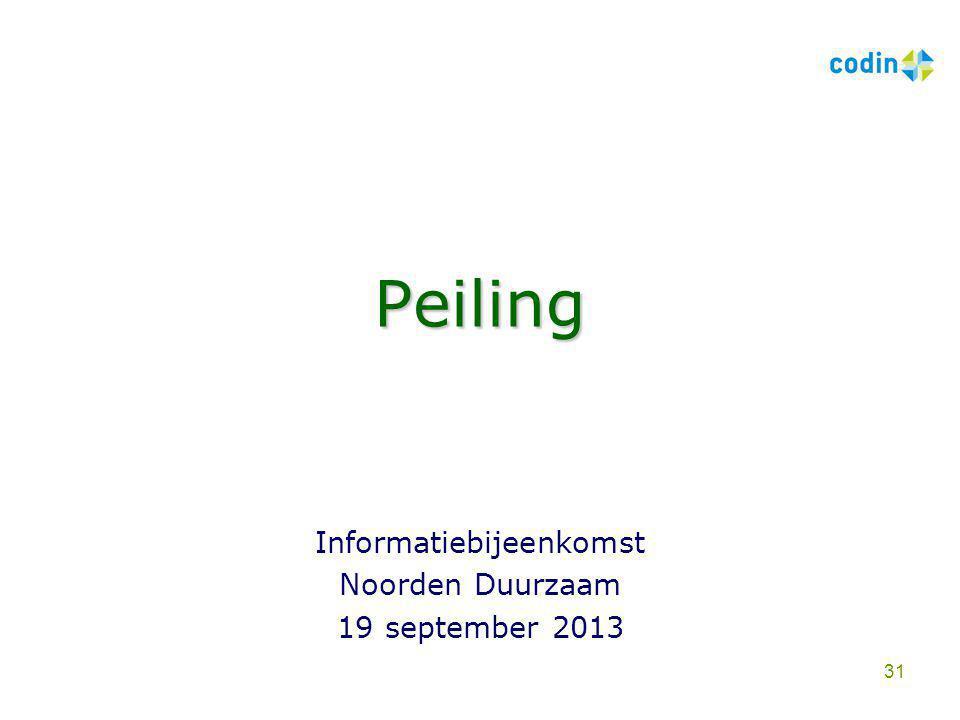 Peiling Informatiebijeenkomst Noorden Duurzaam 19 september 2013 31