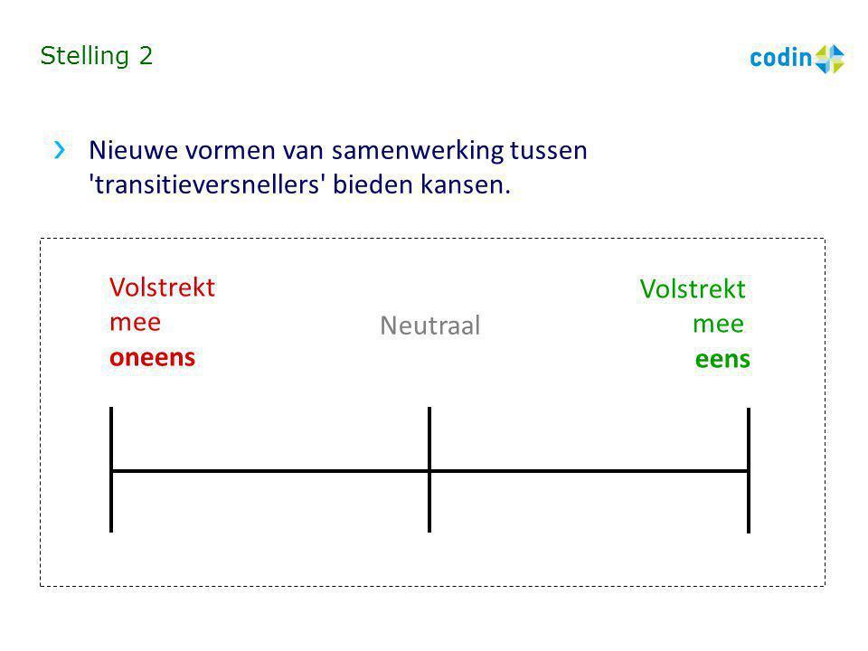 Stelling 2 Nieuwe vormen van samenwerking tussen 'transitieversnellers' bieden kansen. Volstrekt mee oneens Volstrekt mee eens Neutraal