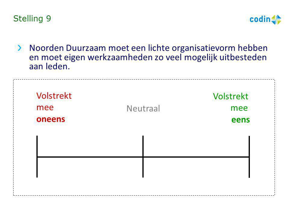 Stelling 9 Noorden Duurzaam moet een lichte organisatievorm hebben en moet eigen werkzaamheden zo veel mogelijk uitbesteden aan leden. Volstrekt mee o