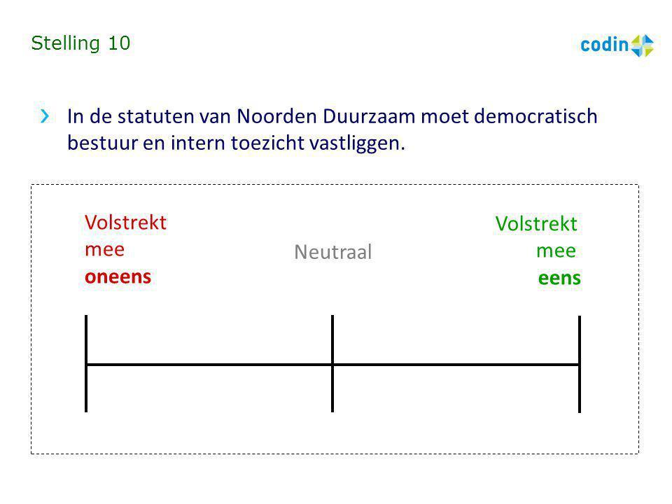 Stelling 10 In de statuten van Noorden Duurzaam moet democratisch bestuur en intern toezicht vastliggen. Volstrekt mee oneens Volstrekt mee eens Neutr