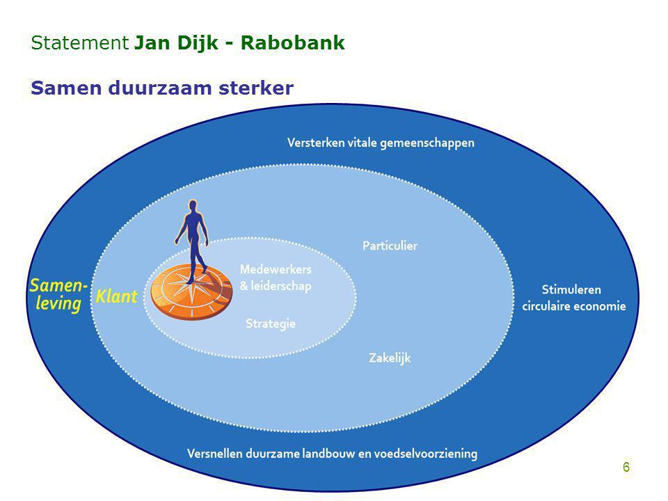 Samen duurzaam sterker Statement Jan Dijk - Rabobank 6