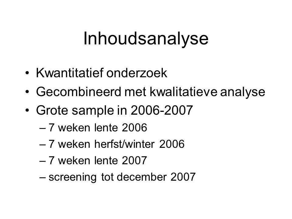 Inhoudsanalyse Kwantitatief onderzoek Gecombineerd met kwalitatieve analyse Grote sample in 2006-2007 –7 weken lente 2006 –7 weken herfst/winter 2006 –7 weken lente 2007 –screening tot december 2007