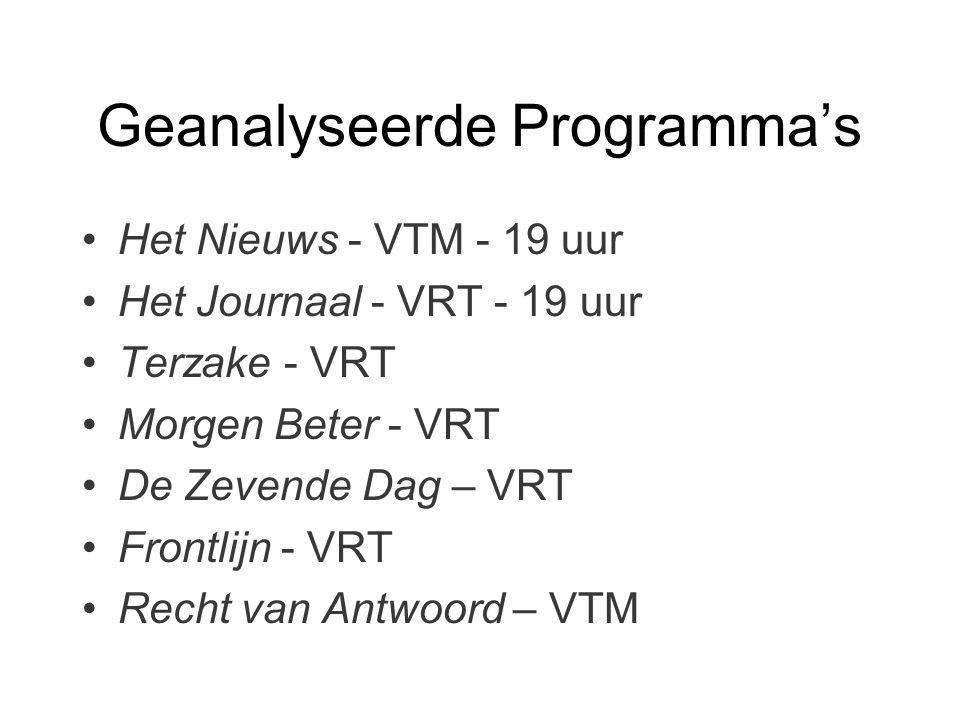 Geanalyseerde Programma's Het Nieuws - VTM - 19 uur Het Journaal - VRT - 19 uur Terzake - VRT Morgen Beter - VRT De Zevende Dag – VRT Frontlijn - VRT Recht van Antwoord – VTM