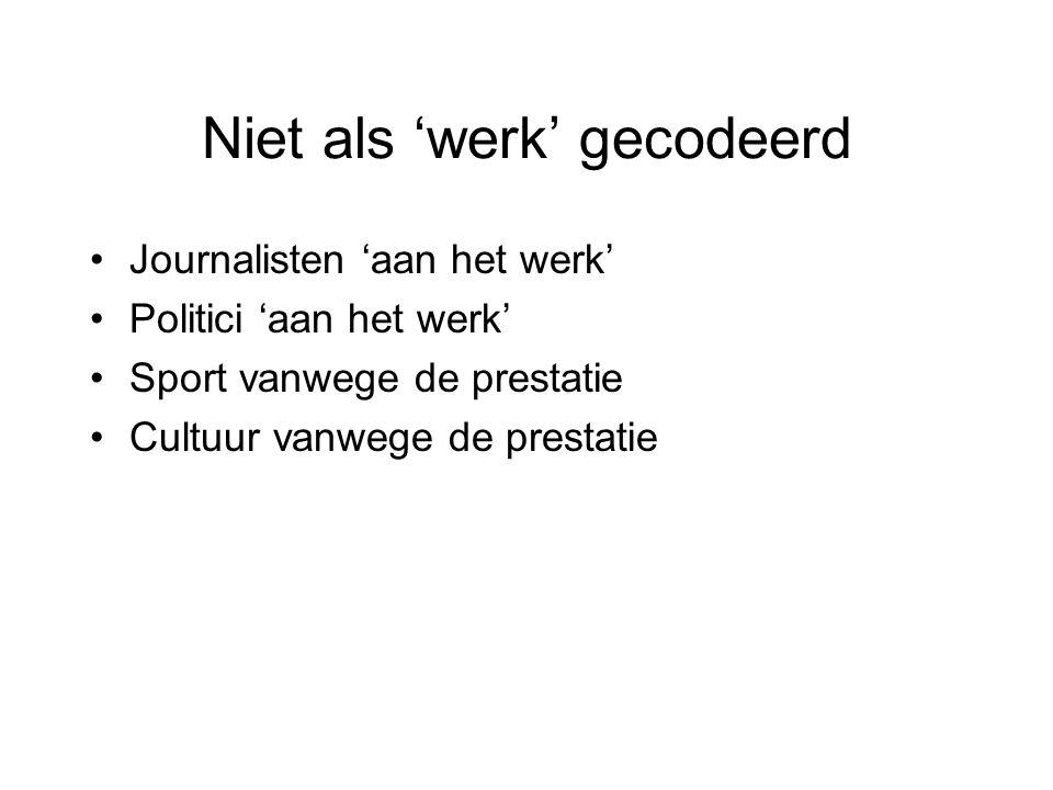 Niet als 'werk' gecodeerd Journalisten 'aan het werk' Politici 'aan het werk' Sport vanwege de prestatie Cultuur vanwege de prestatie