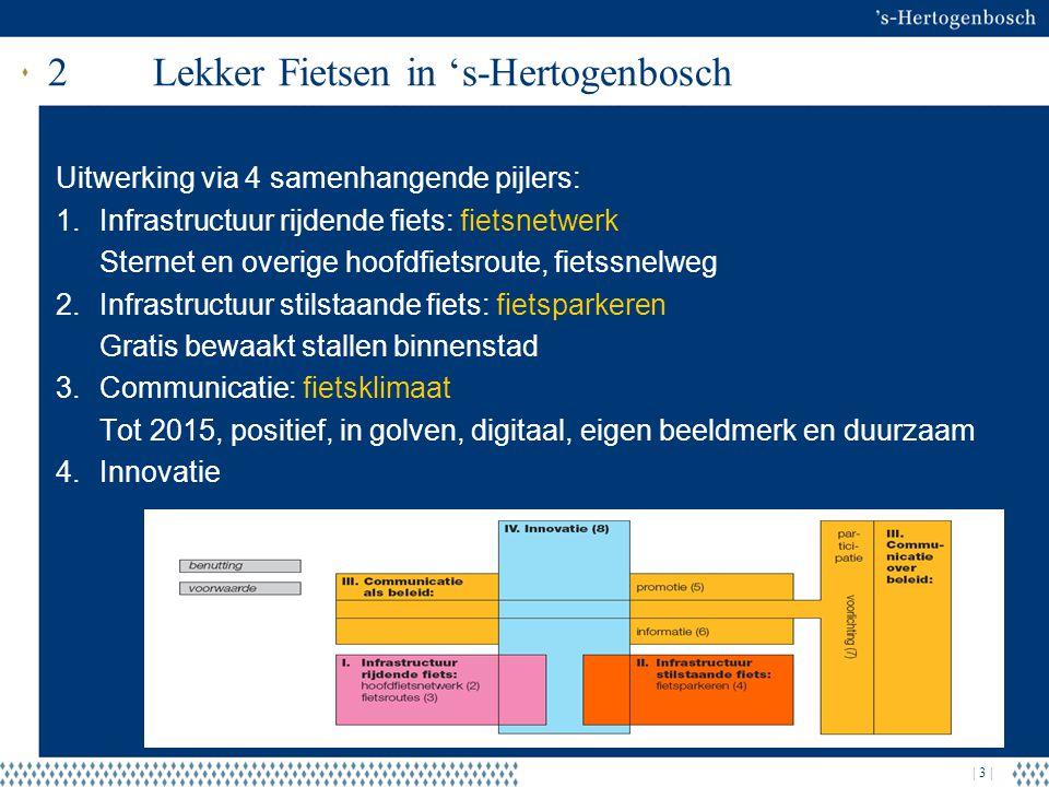 | 3 | 2Lekker Fietsen in 's-Hertogenbosch Uitwerking via 4 samenhangende pijlers: 1.Infrastructuur rijdende fiets: fietsnetwerk Sternet en overige hoofdfietsroute, fietssnelweg 2.Infrastructuur stilstaande fiets: fietsparkeren Gratis bewaakt stallen binnenstad 3.Communicatie: fietsklimaat Tot 2015, positief, in golven, digitaal, eigen beeldmerk en duurzaam 4.Innovatie